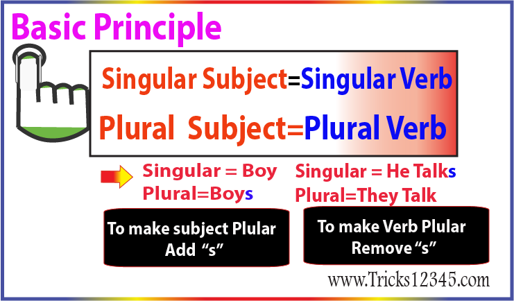 verbs singular and plural